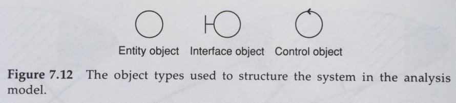 EBI Architecture - introduction to object types